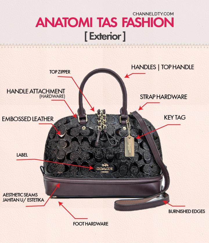 anatomi tas fashion